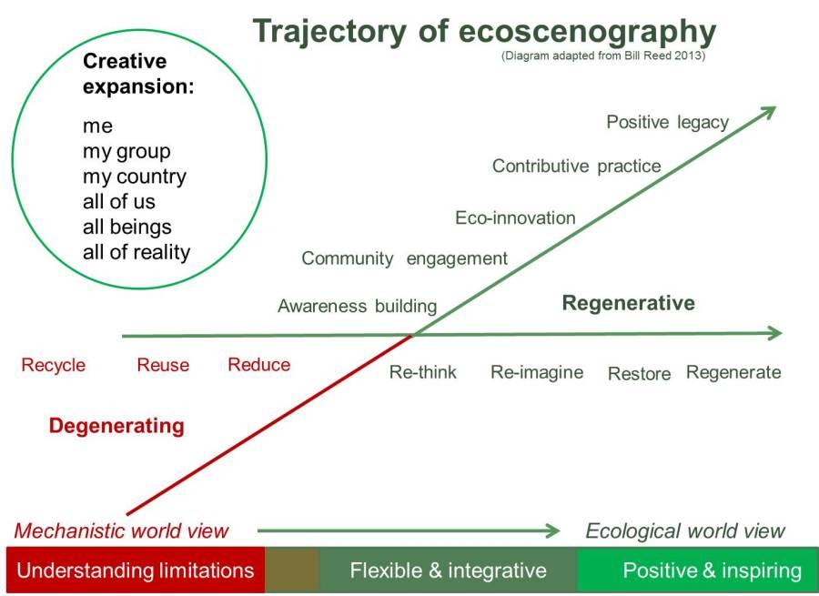 ecosenog1