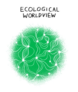 Ecoscenography 1.2